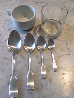 Medidas utilizadas na cozinha